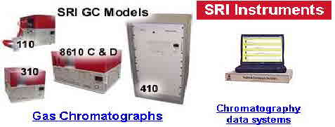 sri gc chassis types