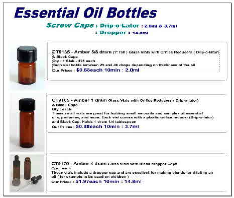 Essential Oil Bottle