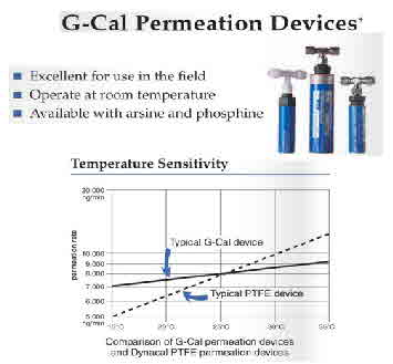 G-Cal Devices