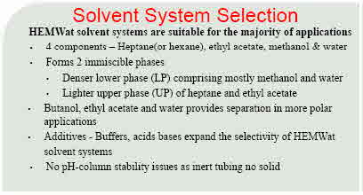 Solvent-Selection