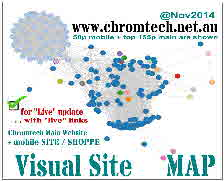 VisualSiteMap